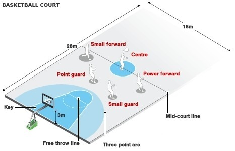 basketball court1