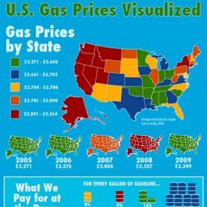US Gas Prices Visualized 300x300