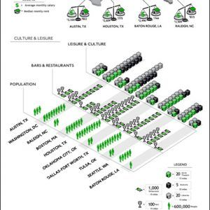 college infographic 420px 300x300