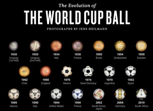 the world cup ball