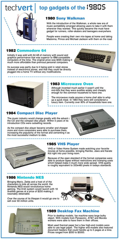 top gadget to the 1980s