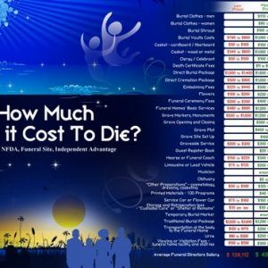 cost of dying1 300x300