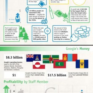 google by the numbers1 300x300