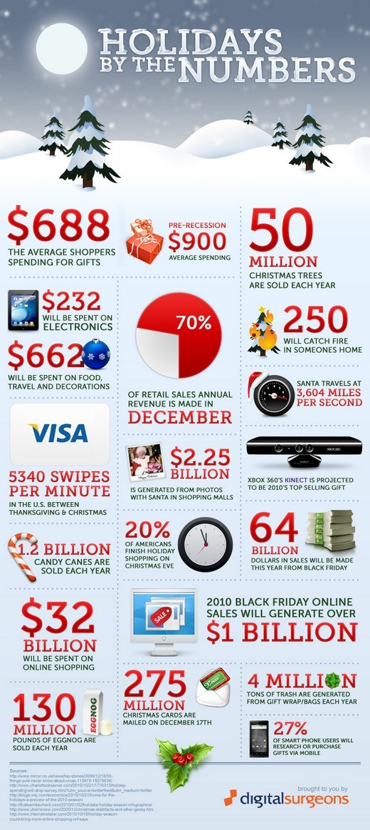 holidays infographic