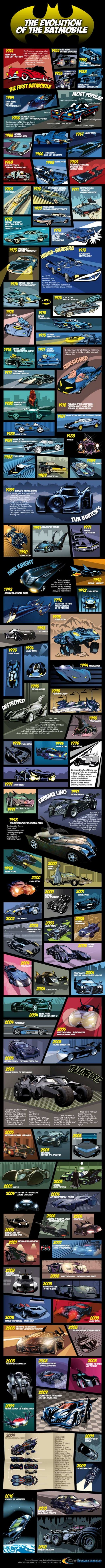Batmobile Infographic2