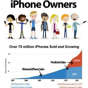 7 types iphone users1 300x300