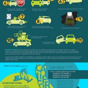 auto traffic signs infographic 300x300