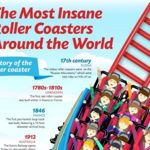 roller coasters infographic1 300x300