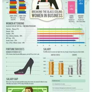 Women in business infographic 300x300