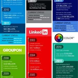 social media valuations infographic 300x300