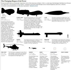 air power infographic 300x298
