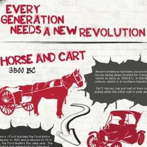 Every Generation Needs A New Revolution Infographic1 300x300