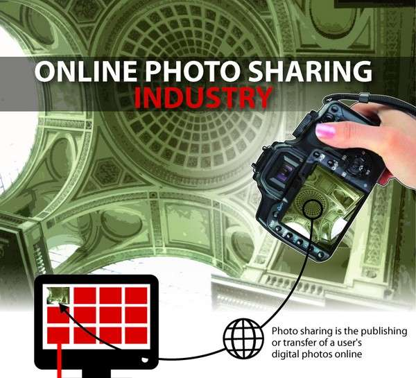 Online Photo Sharing Comparing The Services Infographic1