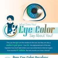 Eye Color Infographic