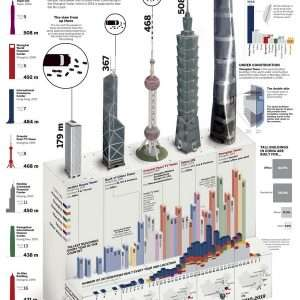 china tallets infographic 300x300