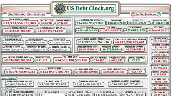 intearctive us debt