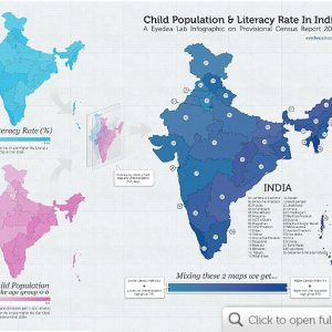 Infographic on Literacy Rate Girl Child Population of India 300x300