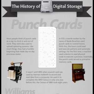 The History of Digital Storage INFOGRAPHIC1 300x300