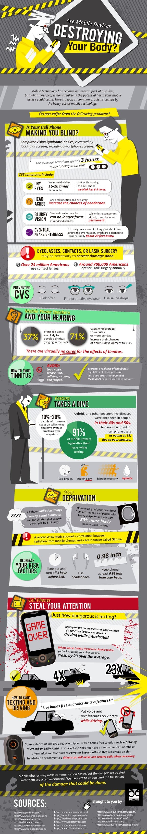 Infographic Are mobile devices destroying your body