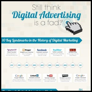 Still think Digital Advertising is a fad Infographic1 300x300