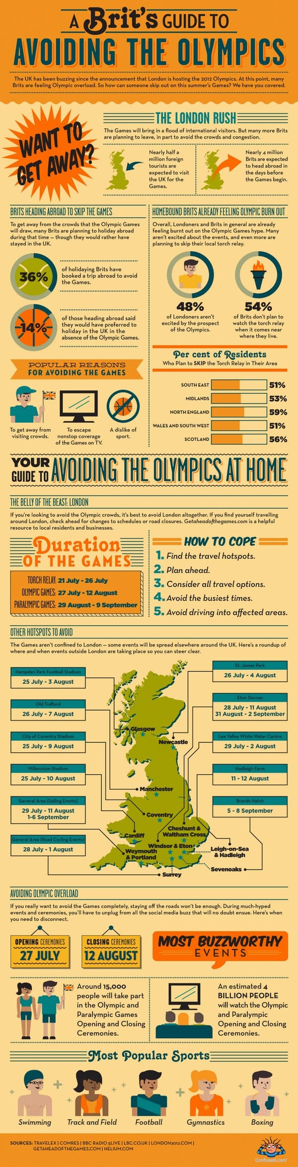 London 2012 Avoiding the Olympics Infographic