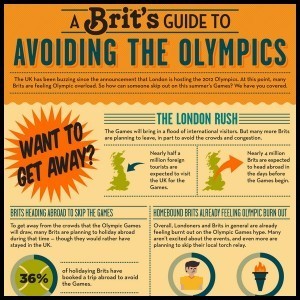 London 2012 Avoiding the Olympics Infographic1 300x300