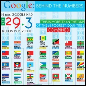 Google Behind The Numbers Infographic1 300x300