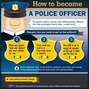 How to become a police officer infographic1 300x300