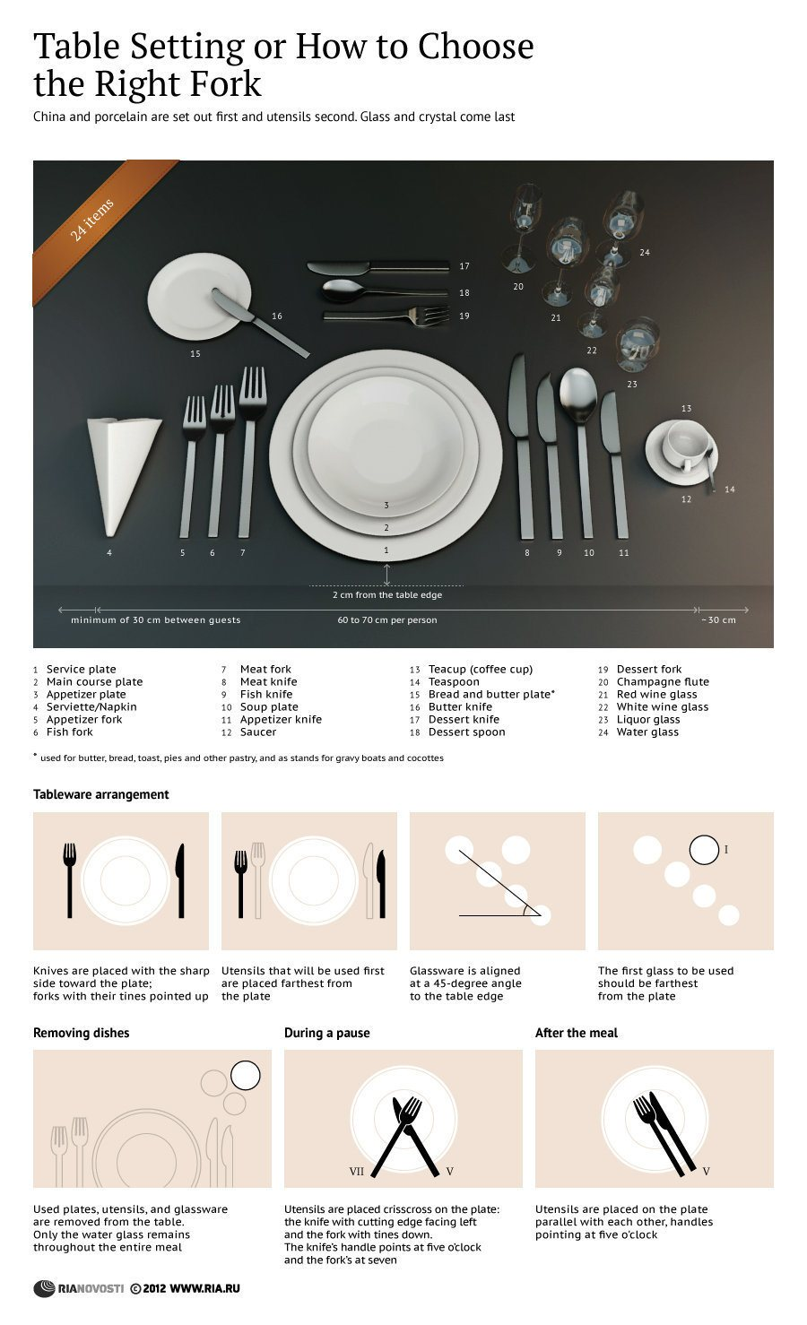 Table Setting or How to Choose the Right Fork