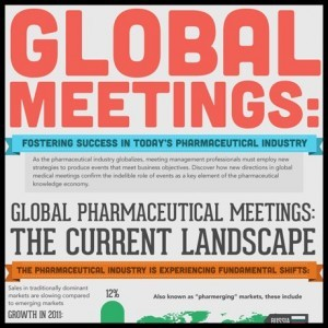 Global Medical Meetings Infographic1 300x300