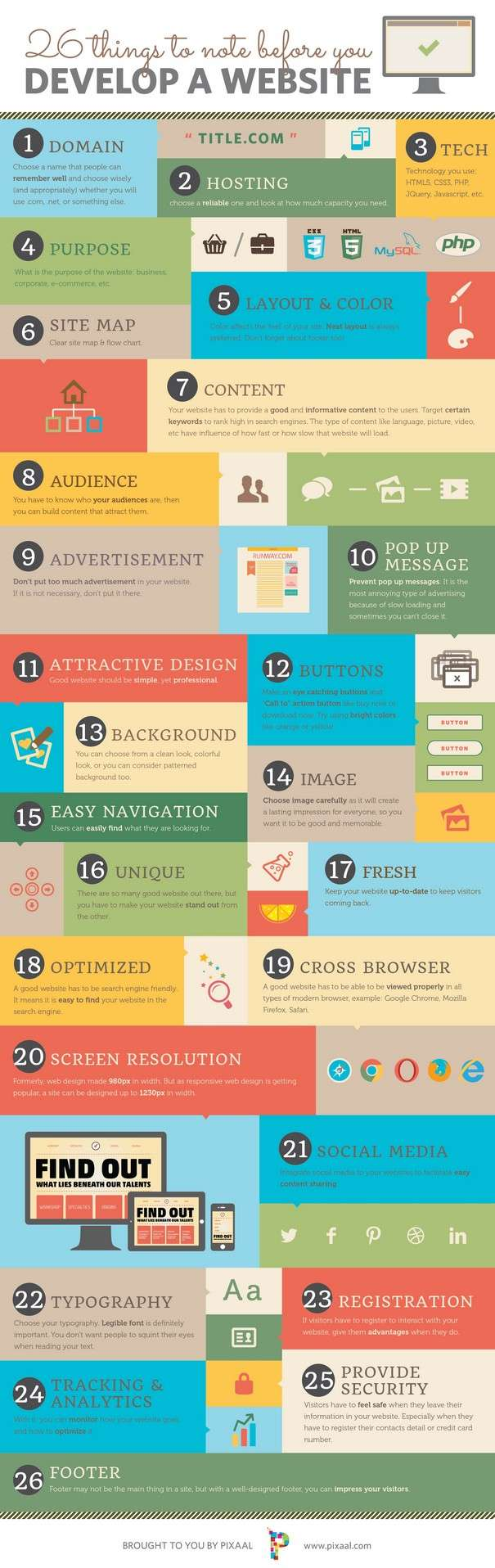 26 Things to Note Before You Develop a Website Infographic
