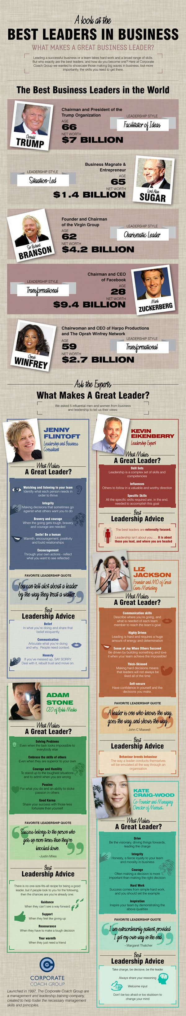 Best Leaders In Business Infographic