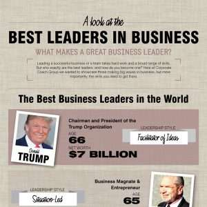 Best Leaders In Business Infographic1 300x300