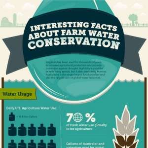 Interesting Facts About Farm Water Conservation Infographic1 300x300