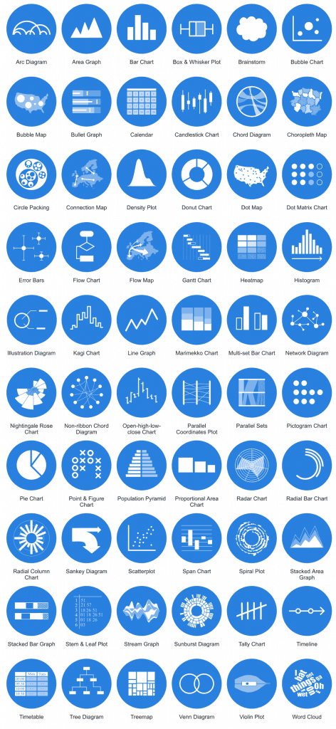 Data Visualisation Types 472x1024