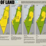 Facts All US Citizens Need to Know About Israel and Palestine 150x150 1
