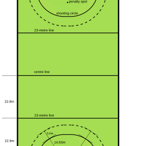 Field Hockey and Ice Hockey Dimensions and Layout 300x300