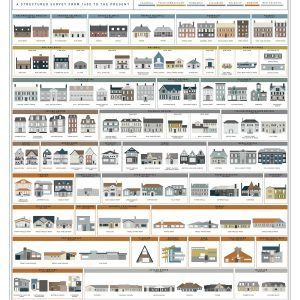 THE ARCHITECTURE OF AMERICAN HOUSES 300x300 1 300x300