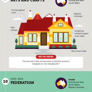 17 Australian home architecture styles Infographic 300x300