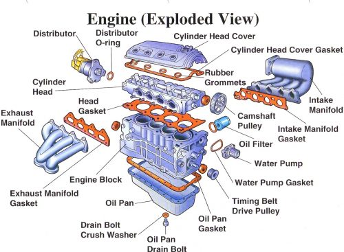 Car Motor Parts Diagram 500x367