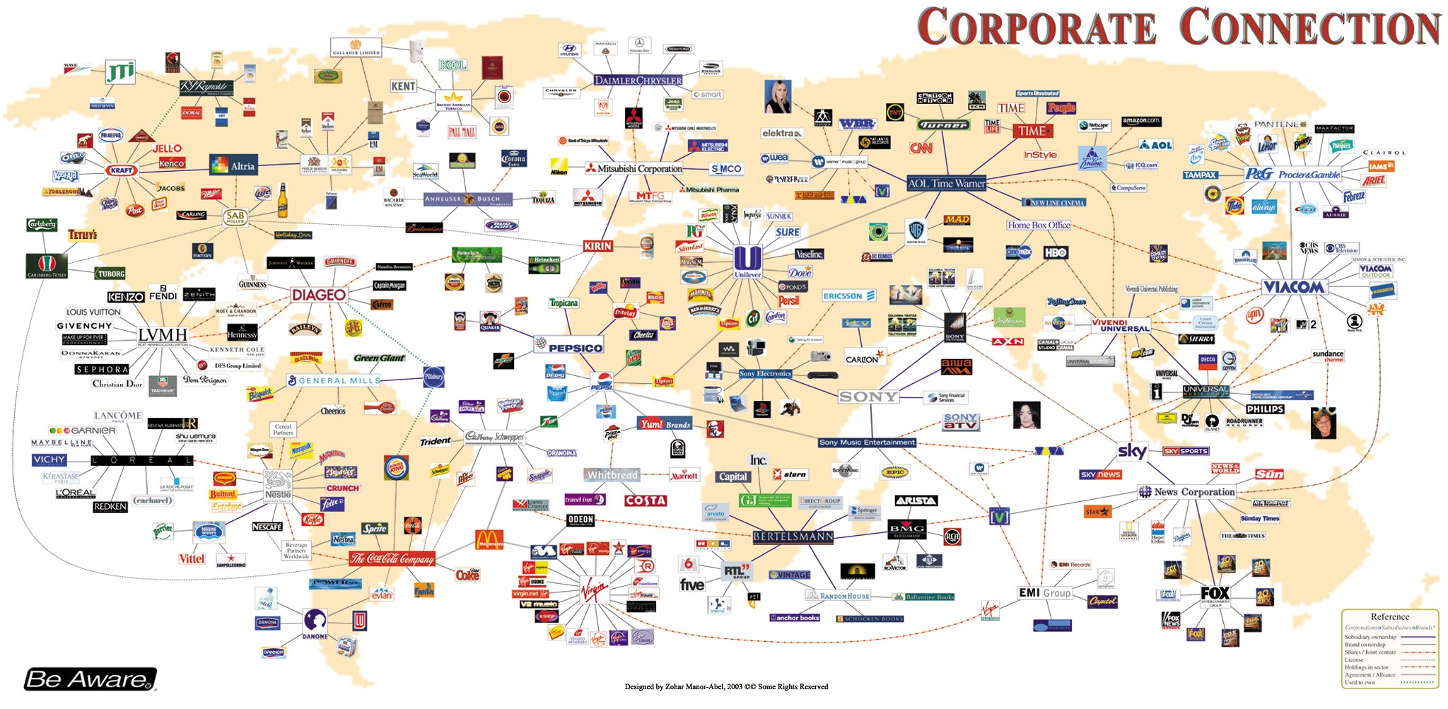 Corporate Connections Worldwide