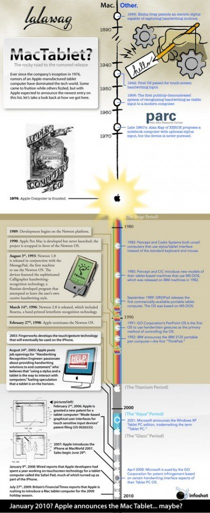 apple tablet history1 420x1024