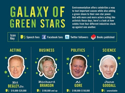Galaxy of Green Stars infographic1