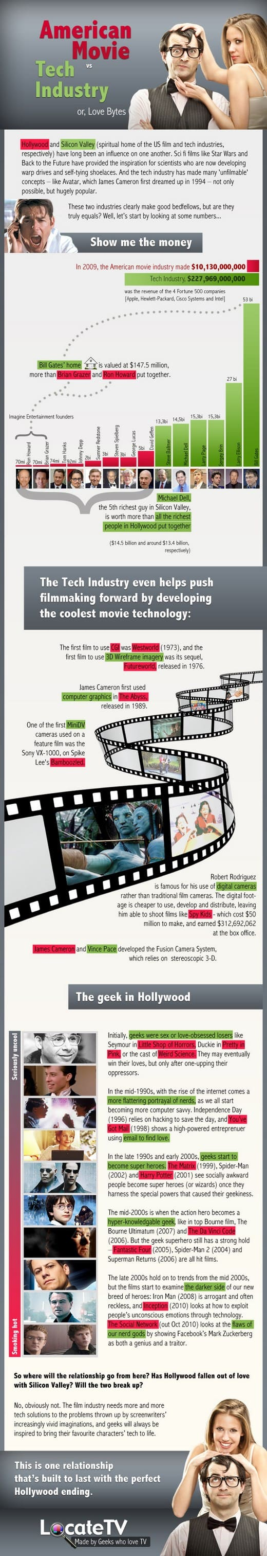 movie geeks infographic