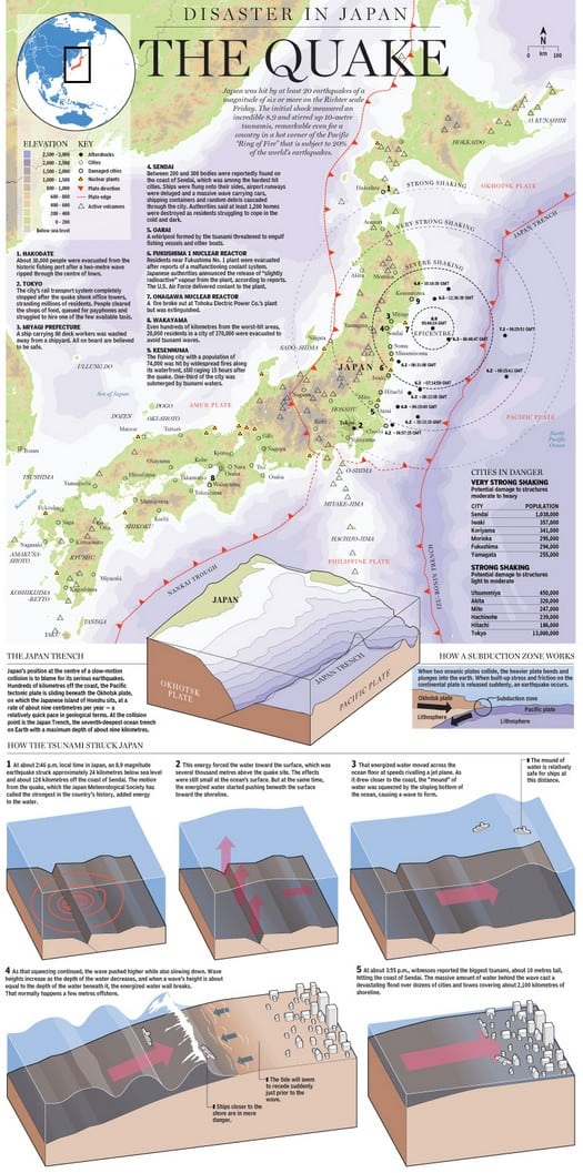 disaster japan earthquake 2011