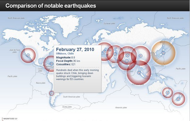 interactive earthquakes