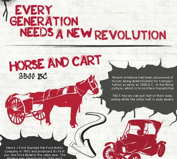Every Generation Needs A New Revolution Infographic1