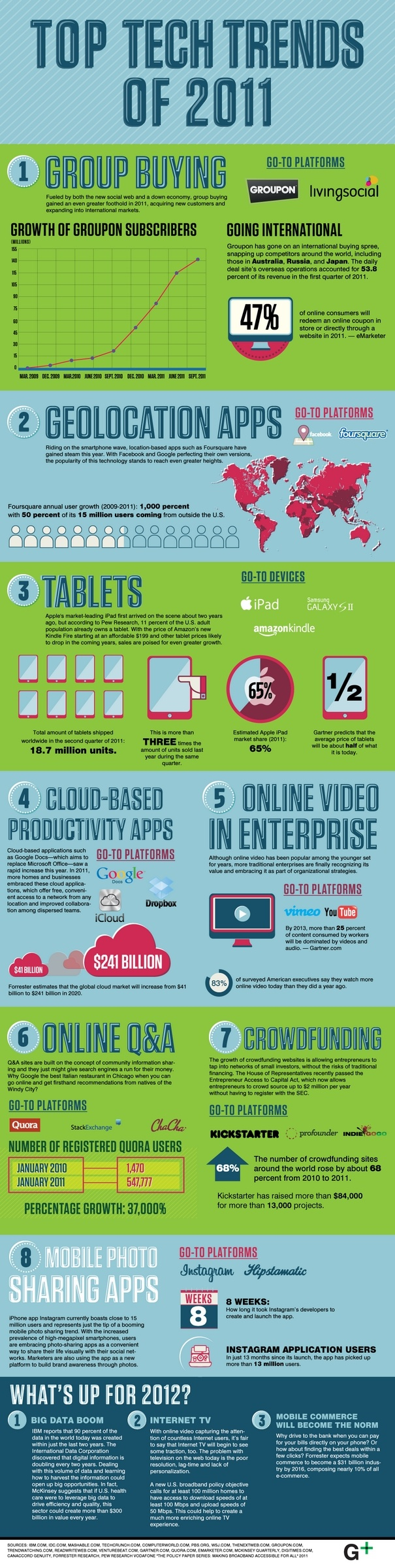 Top Tech Trends of 2011 Infographic