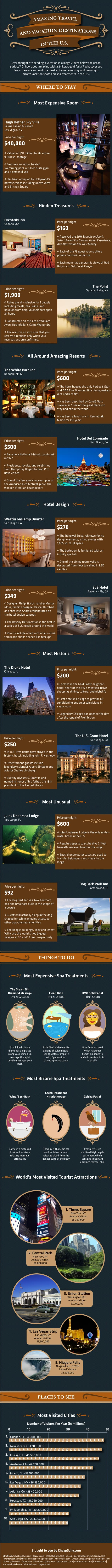 Cheap Sally Travel Vacation Sites Infographic