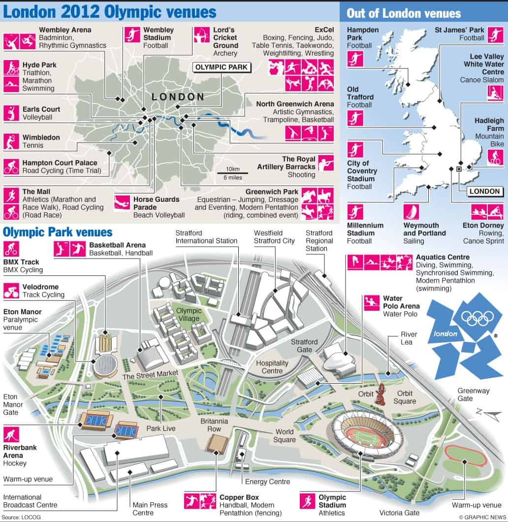 London 2012 Olympic Venues Infographic